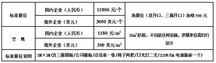 2022第8届广州国际个性化打印展